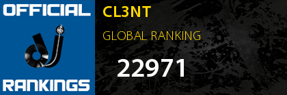 CL3NT GLOBAL RANKING