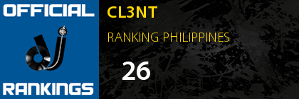 CL3NT RANKING PHILIPPINES