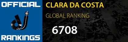 CLARA DA COSTA GLOBAL RANKING