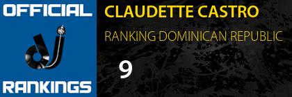 CLAUDETTE CASTRO RANKING DOMINICAN REPUBLIC