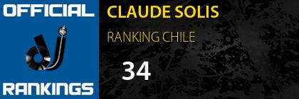 CLAUDE SOLIS RANKING CHILE