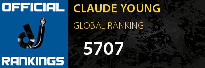 CLAUDE YOUNG GLOBAL RANKING
