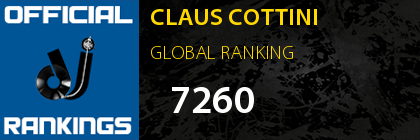 CLAUS COTTINI GLOBAL RANKING