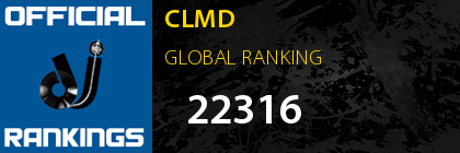 CLMD GLOBAL RANKING