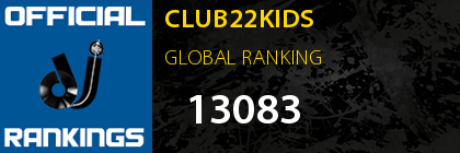 CLUB22KIDS GLOBAL RANKING