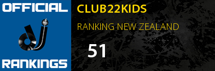 CLUB22KIDS RANKING NEW ZEALAND