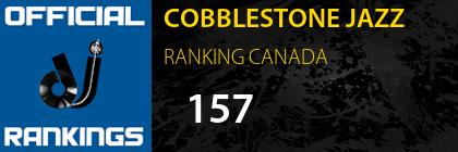 COBBLESTONE JAZZ RANKING CANADA