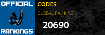 CODES - Official Global DJ Rankings