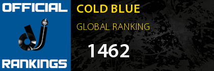 COLD BLUE GLOBAL RANKING