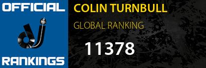 COLIN TURNBULL GLOBAL RANKING