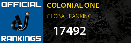 COLONIAL ONE GLOBAL RANKING