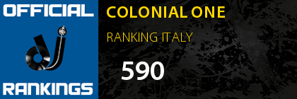 COLONIAL ONE RANKING ITALY