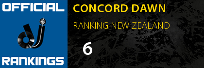 CONCORD DAWN RANKING NEW ZEALAND