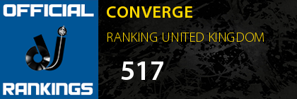 CONVERGE RANKING UNITED KINGDOM
