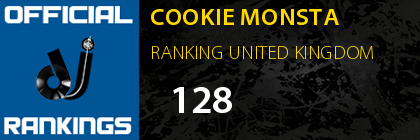 COOKIE MONSTA RANKING UNITED KINGDOM