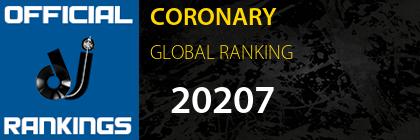 CORONARY GLOBAL RANKING