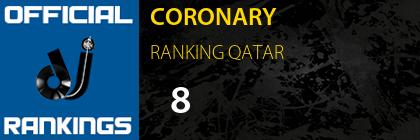 CORONARY RANKING QATAR