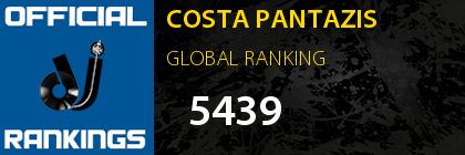 COSTA PANTAZIS GLOBAL RANKING