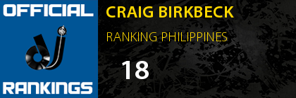 CRAIG BIRKBECK RANKING PHILIPPINES