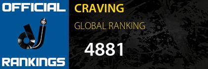 CRAVING GLOBAL RANKING