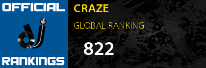 CRAZE GLOBAL RANKING