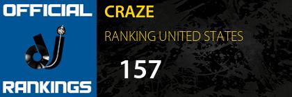 CRAZE RANKING UNITED STATES