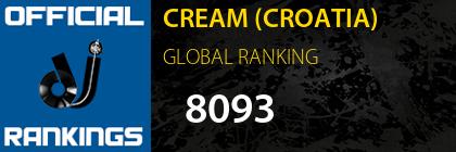 CREAM (CROATIA) GLOBAL RANKING