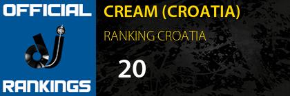 CREAM (CROATIA) RANKING CROATIA