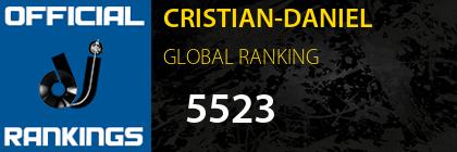 CRISTIAN-DANIEL GLOBAL RANKING