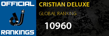 CRISTIAN DELUXE GLOBAL RANKING