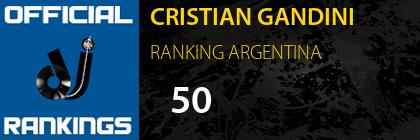 CRISTIAN GANDINI RANKING ARGENTINA