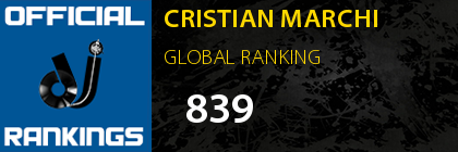 CRISTIAN MARCHI GLOBAL RANKING