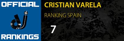 CRISTIAN VARELA RANKING SPAIN