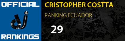 CRISTOPHER COSTTA RANKING ECUADOR