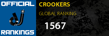 CROOKERS GLOBAL RANKING