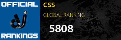 CSS GLOBAL RANKING