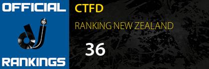 CTFD RANKING NEW ZEALAND