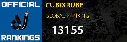 CUBIXRUBE GLOBAL RANKING