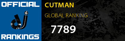 CUTMAN GLOBAL RANKING