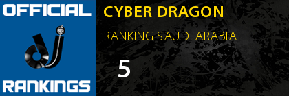 CYBER DRAGON RANKING SAUDI ARABIA