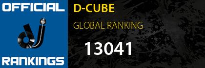 D-CUBE GLOBAL RANKING