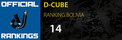 D-CUBE RANKING BOLIVIA