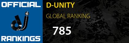 D-UNITY GLOBAL RANKING