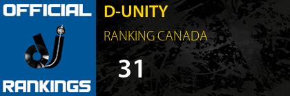 D-UNITY RANKING CANADA