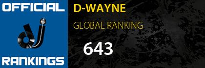 D-WAYNE GLOBAL RANKING