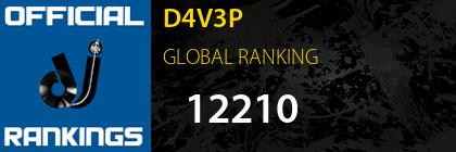 D4V3P GLOBAL RANKING