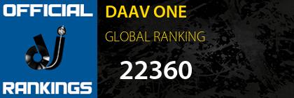 DAAV ONE GLOBAL RANKING