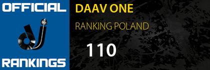 DAAV ONE RANKING POLAND
