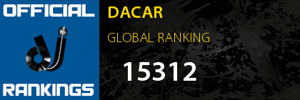 DACAR GLOBAL RANKING