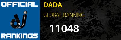 DADA GLOBAL RANKING